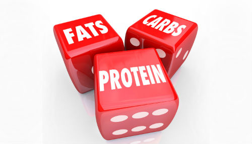 Personalized Macronutrient Needs