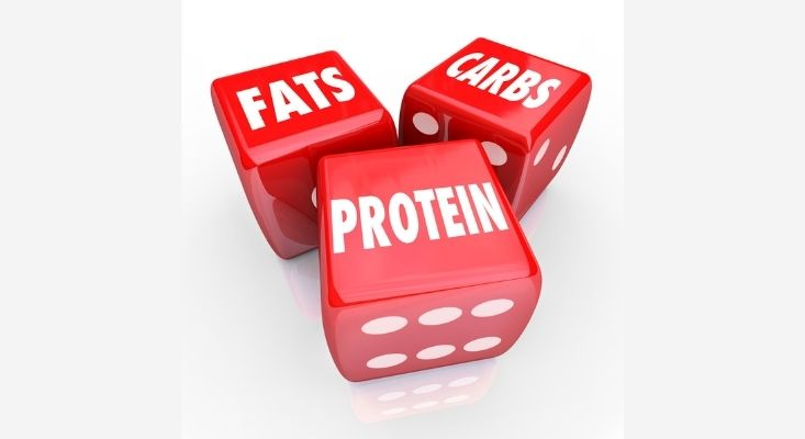 personalized macronutrient needs include carbs, protein and fat